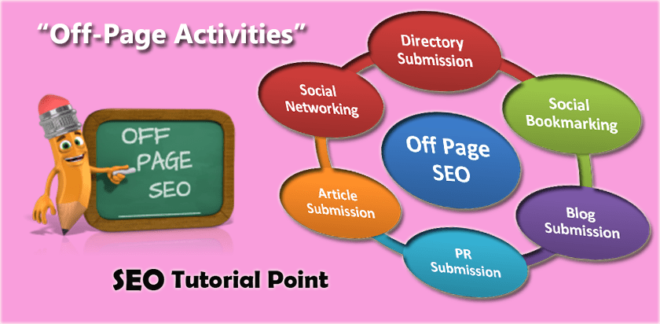 Off Page Optimization   Off Page SEO Activities and Techniques