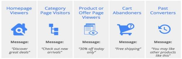 Customers is Easy and Impeccable with PPC