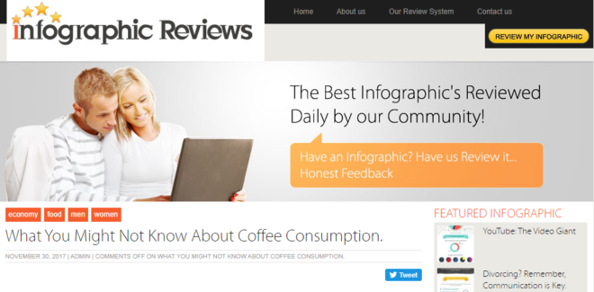 inforgraphic review site